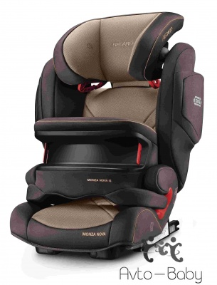 Автокресло RECARO Monza Nova IS Seatfix